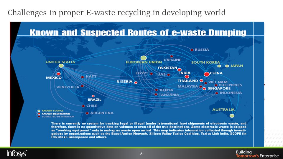 Challenges in proper E-waste recycling in developing world