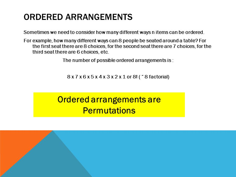 Ordered arrangements are Permutations