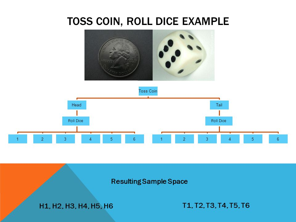 Toss Coin, Roll Dice Example