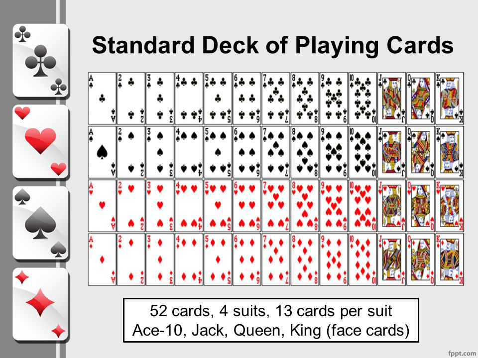 Standard Deck of Playing Cards
