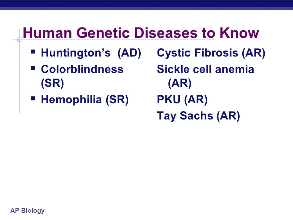 Human Genetic Diseases to Know