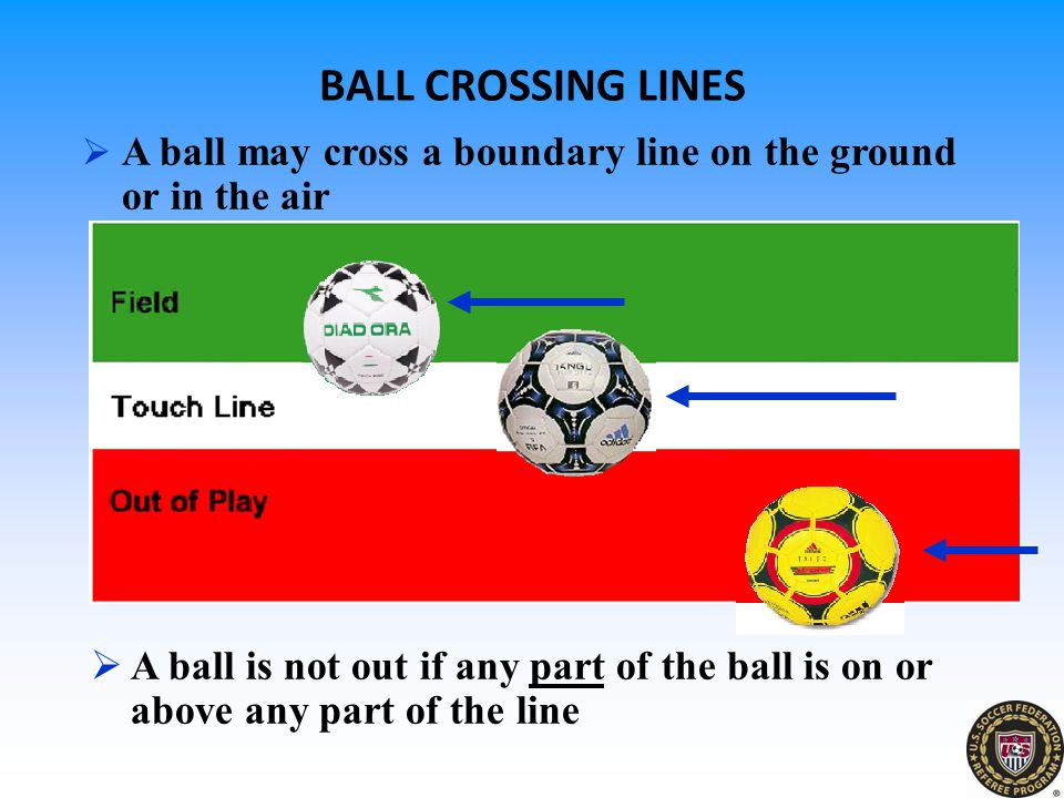 BALL CROSSING LINES A ball may cross a boundary line on the ground or in the air.