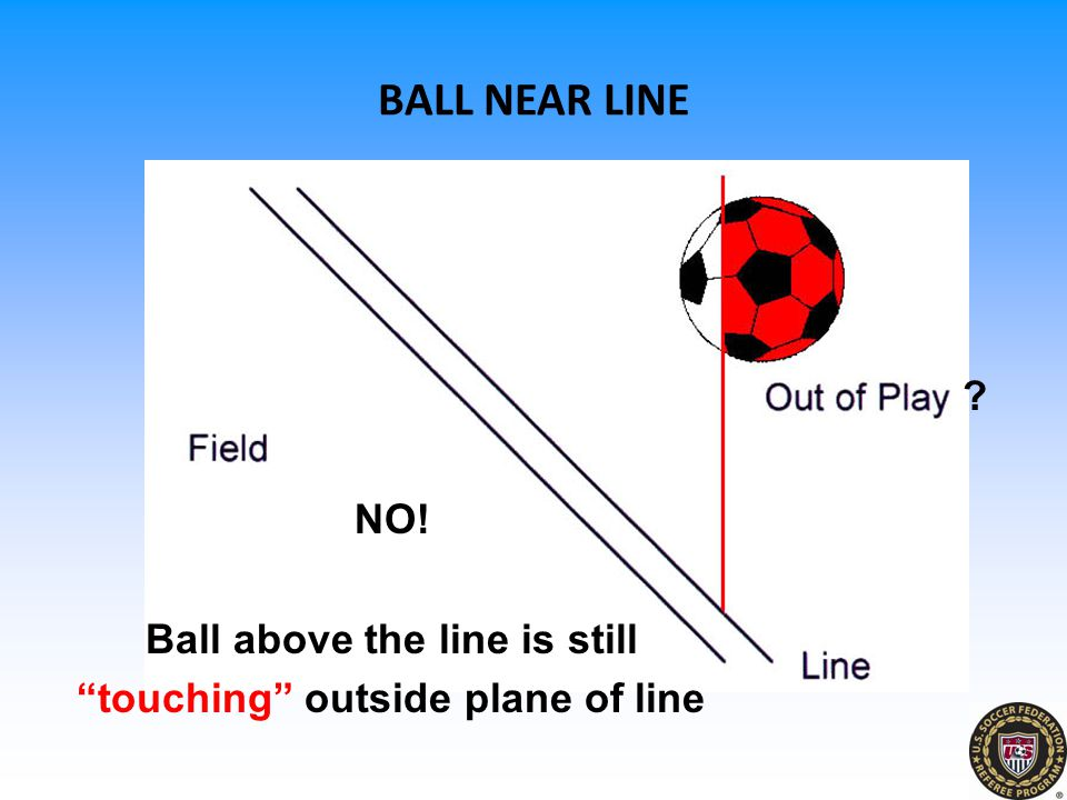 Ball above the line is still touching outside plane of line