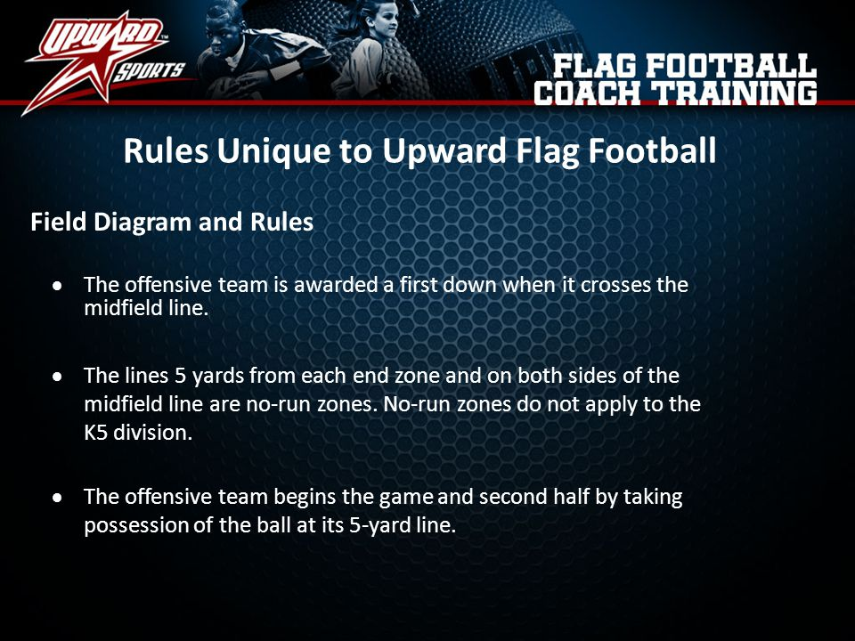 Field Diagram and Rules
