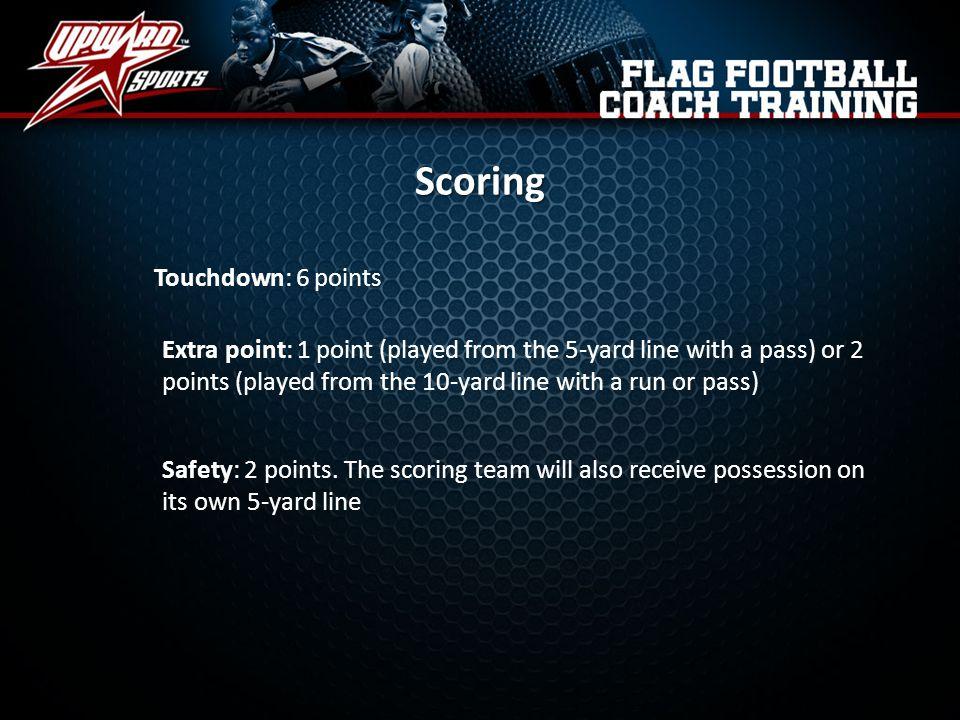 Scoring Touchdown: 6 points