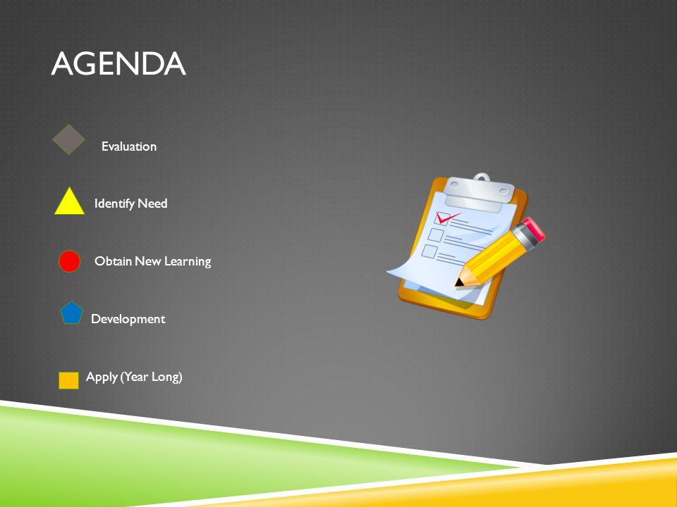 Agenda Evaluation Identify Need Obtain New Learning Development