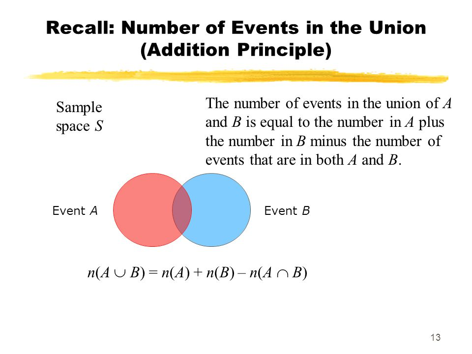 Recall: Number of Events in the Union (Addition Principle)