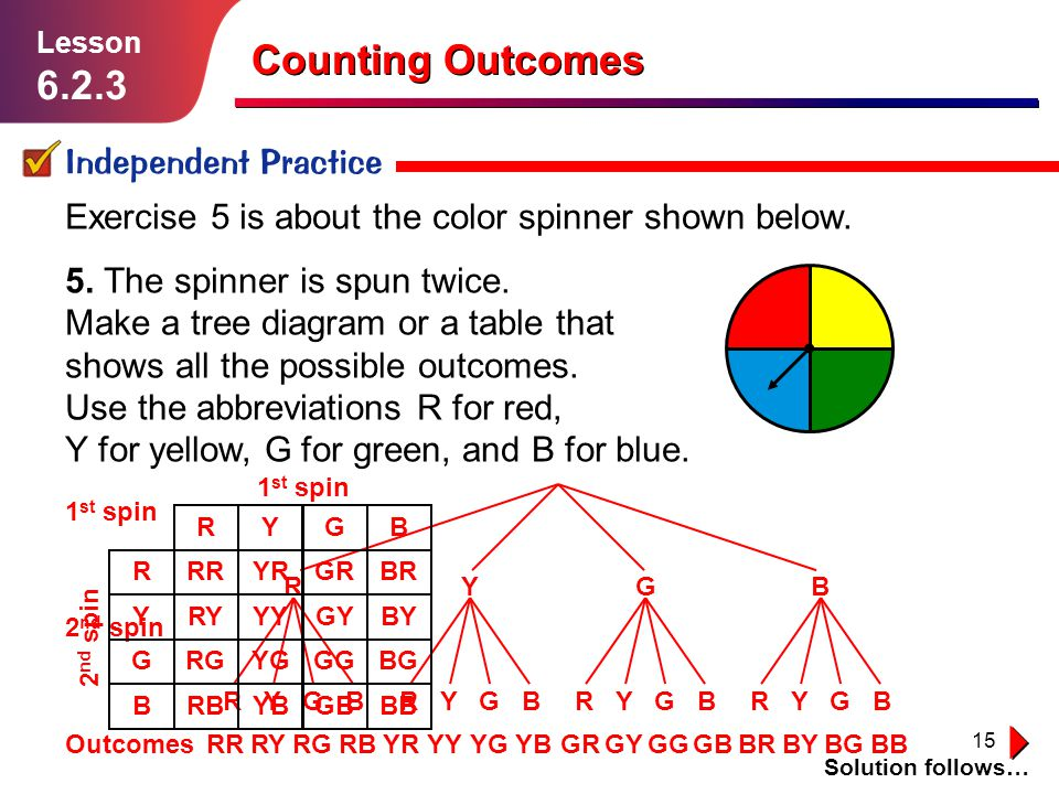 Counting Outcomes 6.2.3 Independent Practice