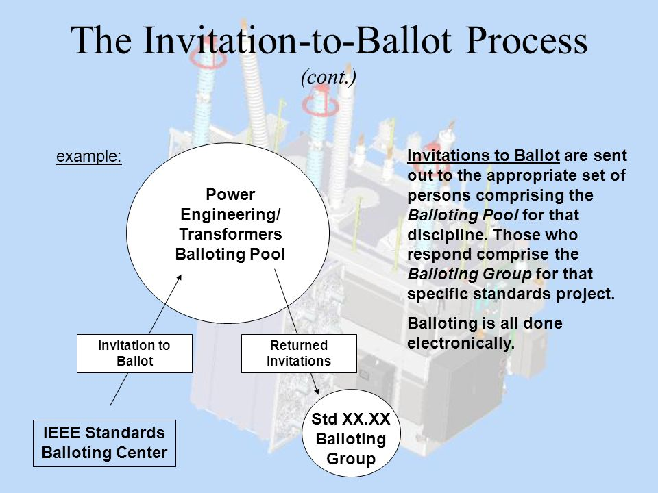 The Invitation-to-Ballot Process (cont.)