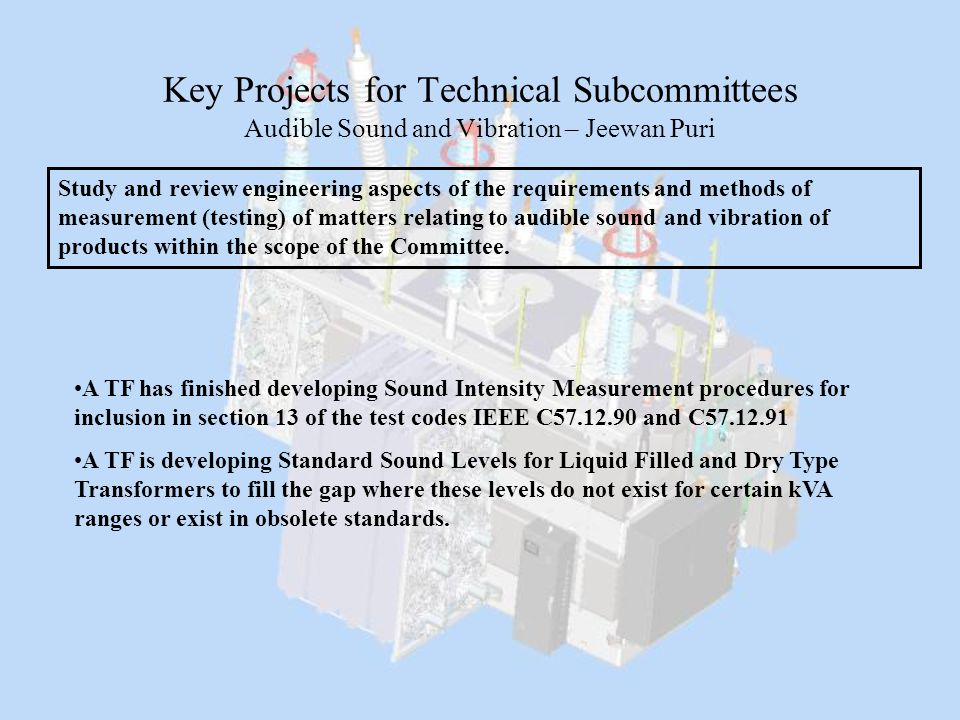 Key Projects for Technical Subcommittees Audible Sound and Vibration – Jeewan Puri