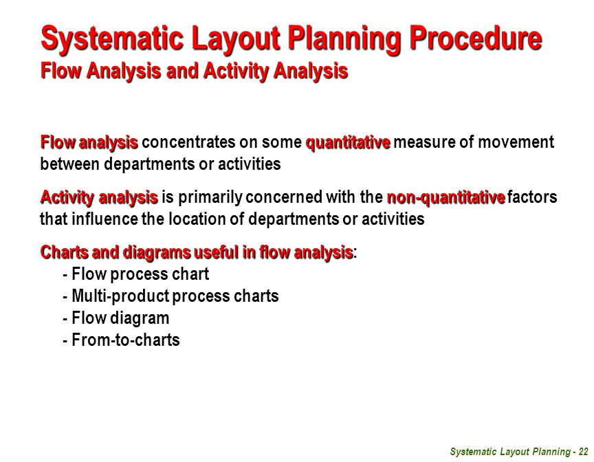 Systematic Layout Planning Procedure Flow Analysis and Activity Analysis
