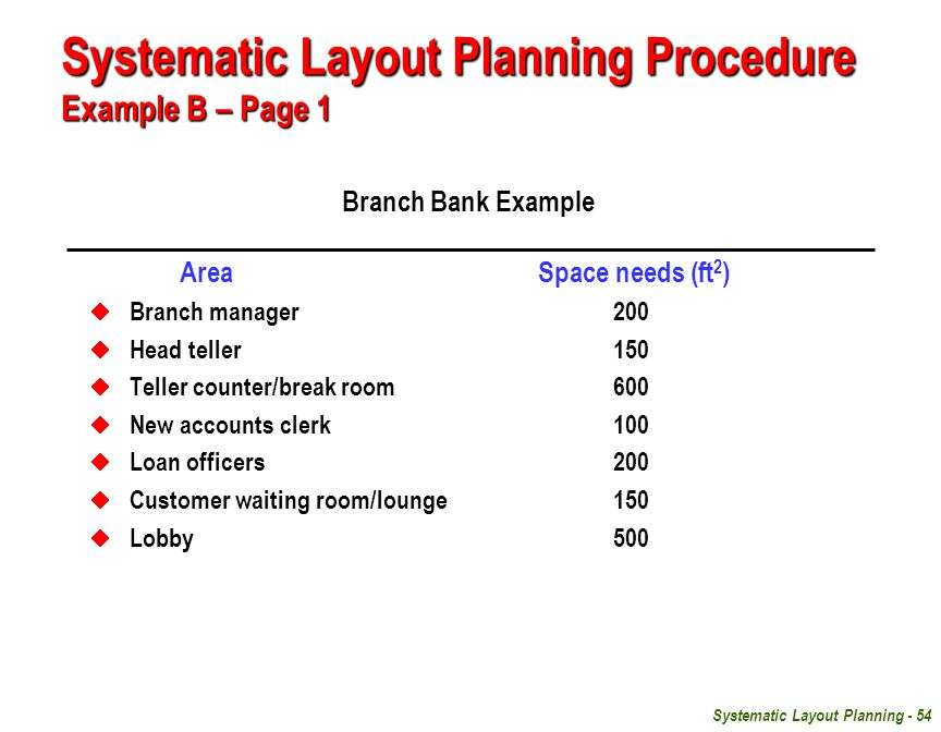 Systematic Layout Planning Procedure Example B – Page 1