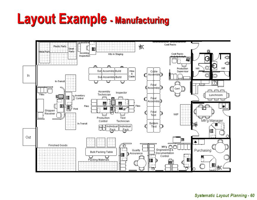 design and manufacturing plan of a Robotic engineers plan, build, and maintain robots these engineers plan how robots will use sensors for detecting things based on light or smell, and they design how these sensors will fit into the designs of the robots.