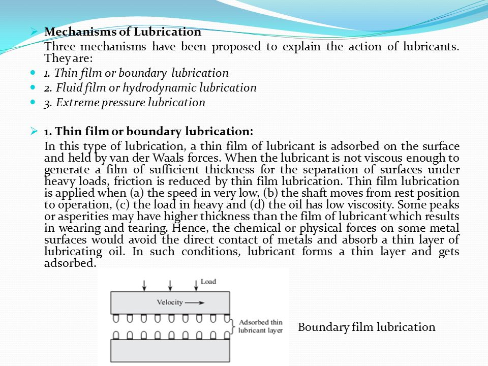 Mechanisms of Lubrication