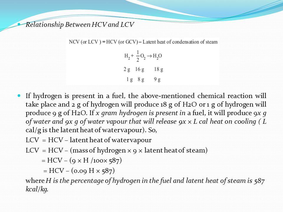 Relationship Between HCV and LCV
