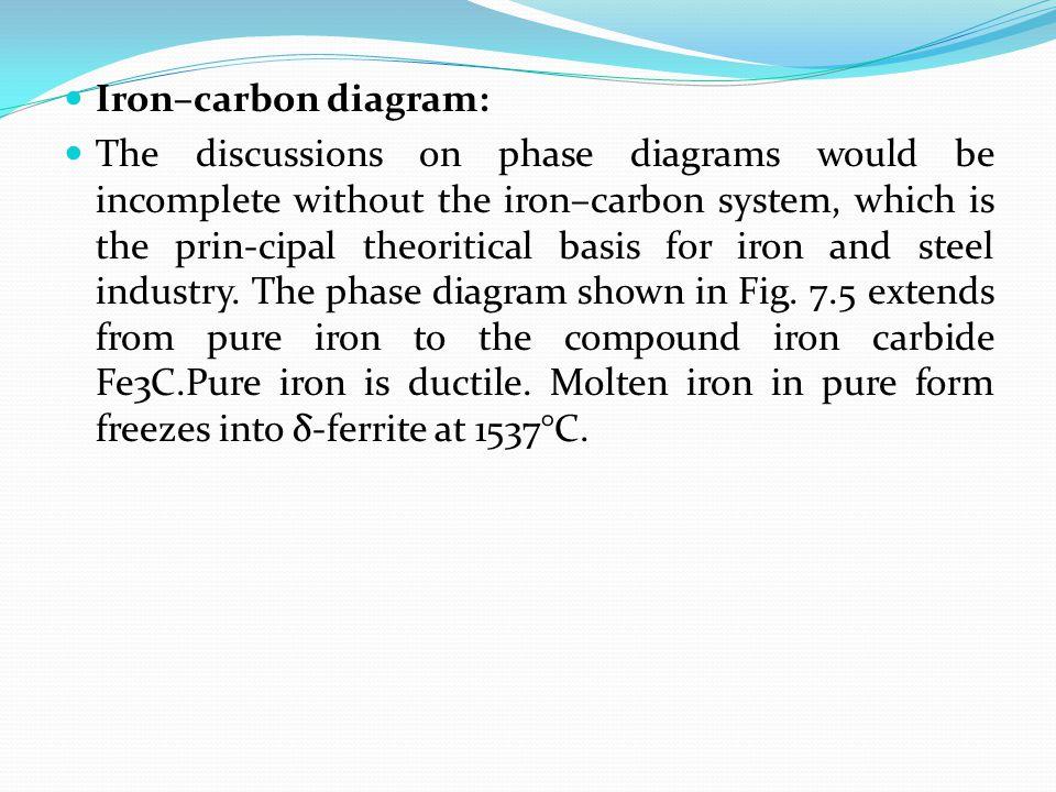 Iron–carbon diagram: