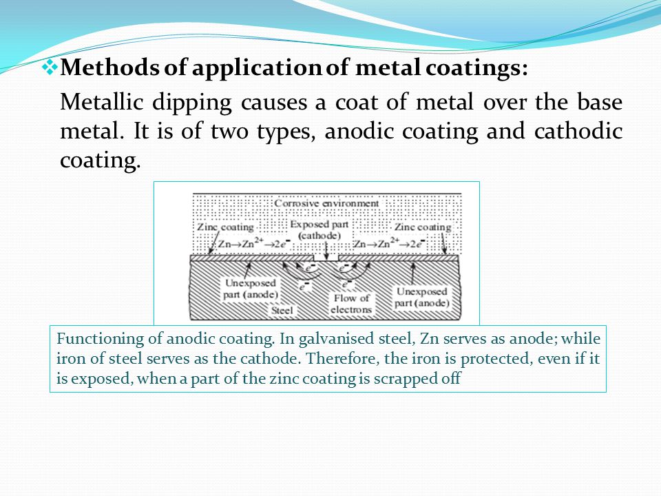 Methods of application of metal coatings: