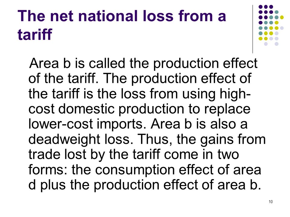 The net national loss from a tariff