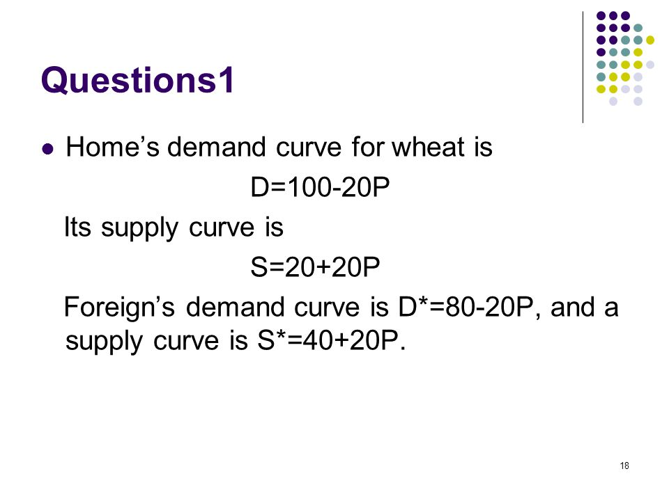 Questions1 Home's demand curve for wheat is D=100-20P