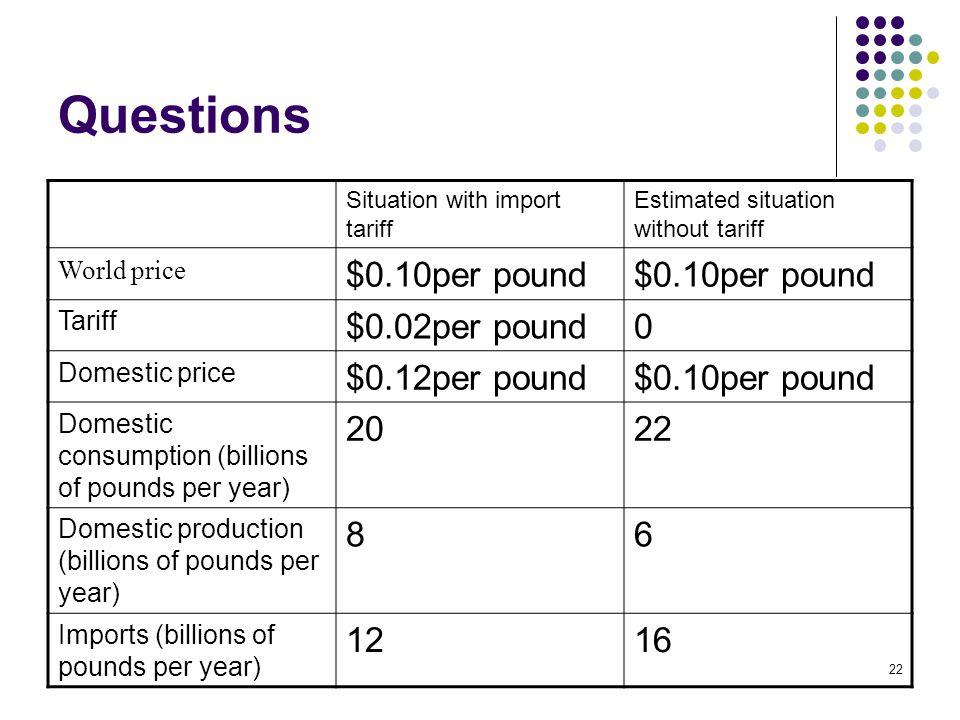 Questions $0.10per pound $0.02per pound $0.12per pound 20 22 8 6 12 16