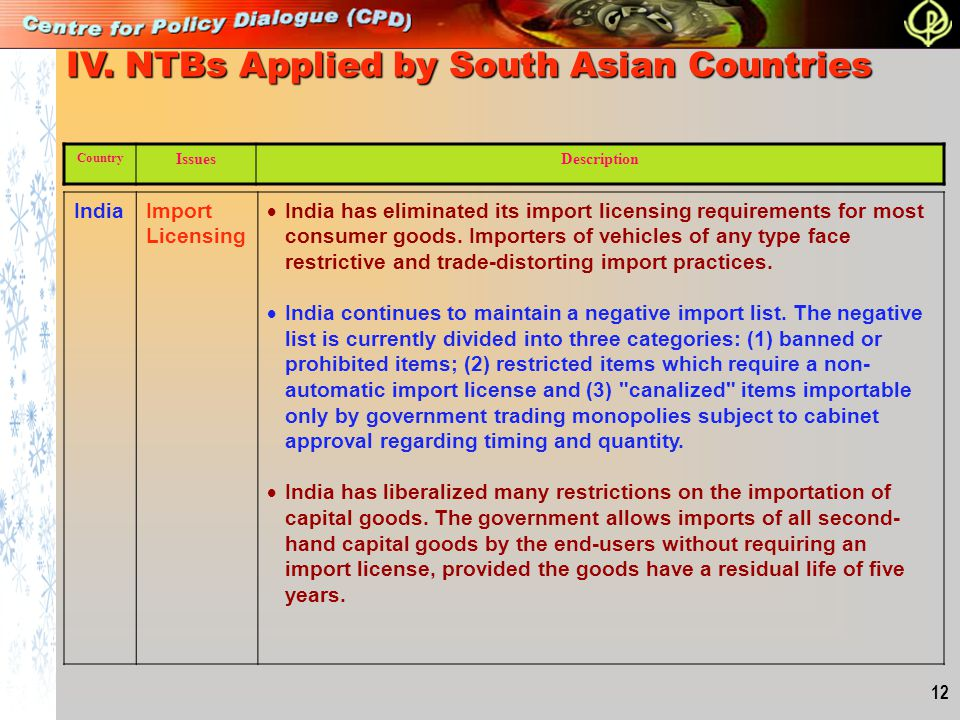 IV. NTBs Applied by South Asian Countries