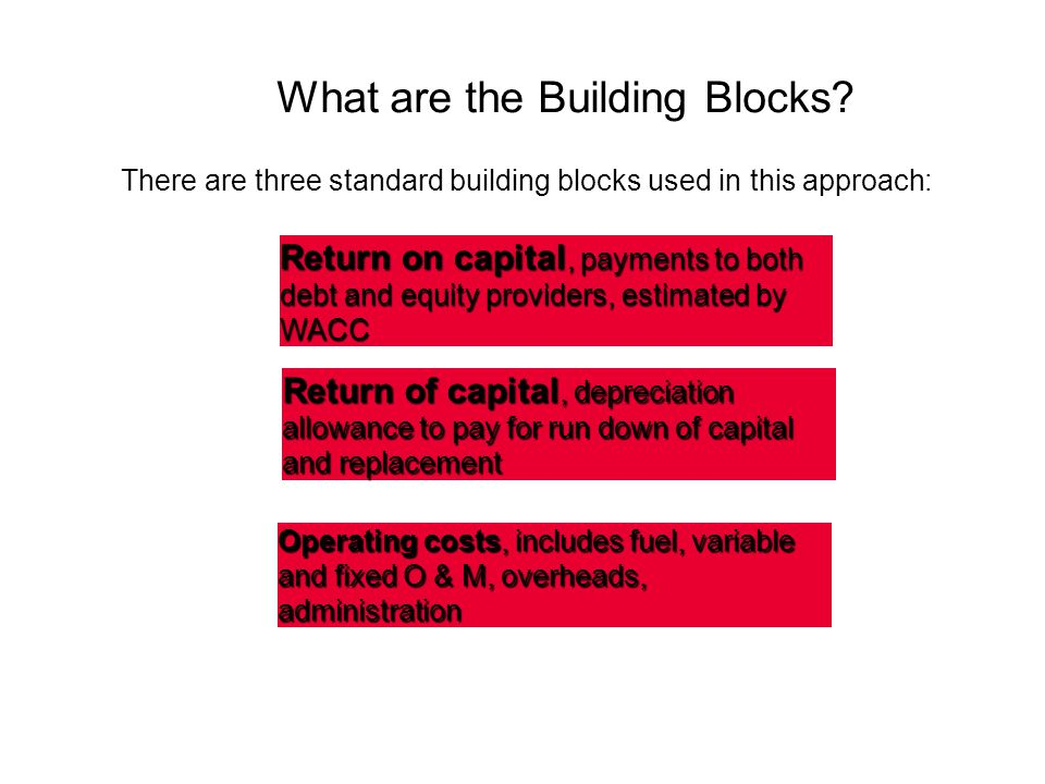 What are the Building Blocks