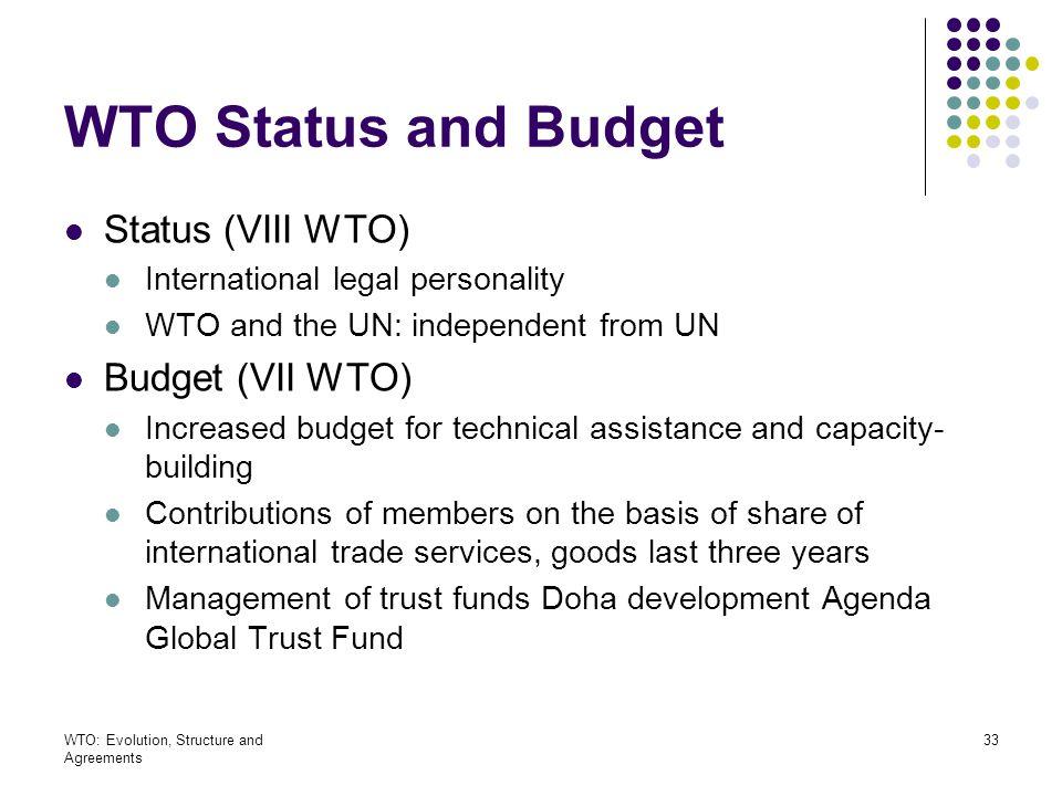 WTO Status and Budget Status (VIII WTO) Budget (VII WTO)