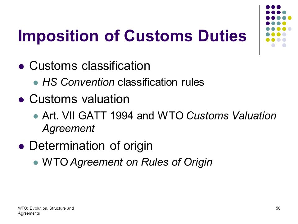 Imposition of Customs Duties