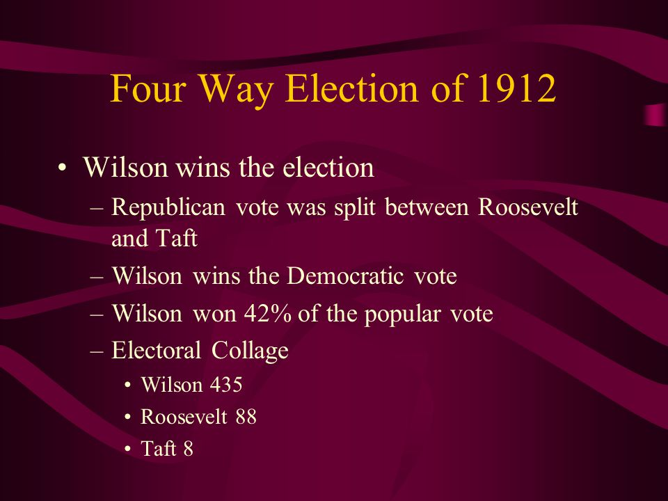 Four Way Election of 1912 Wilson wins the election