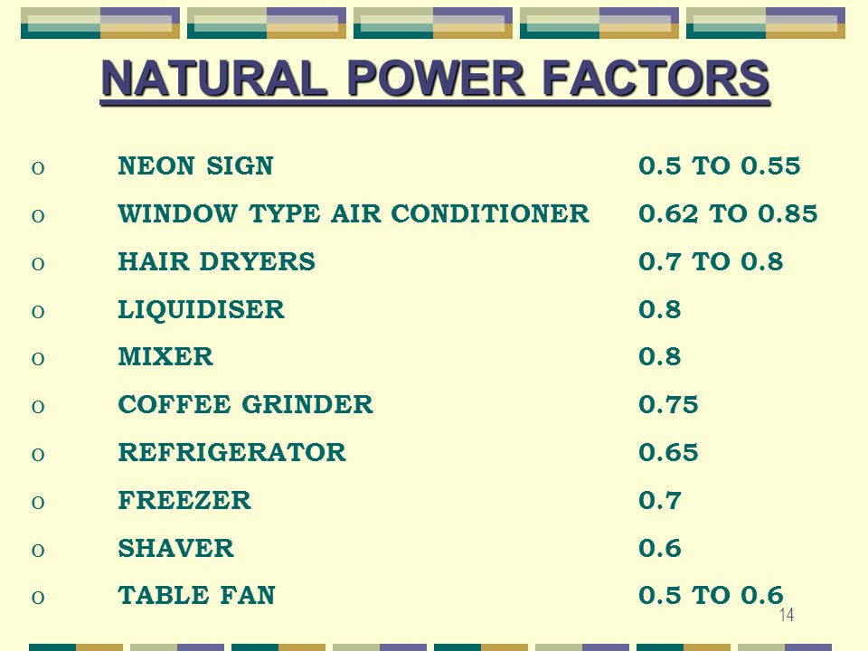 NATURAL POWER FACTORS NEON SIGN 0.5 TO 0.55