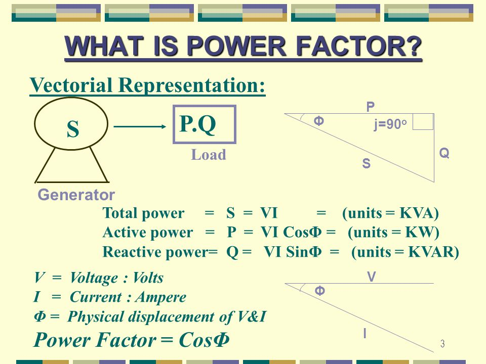 WHAT IS POWER FACTOR P.Q S Vectorial Representation: