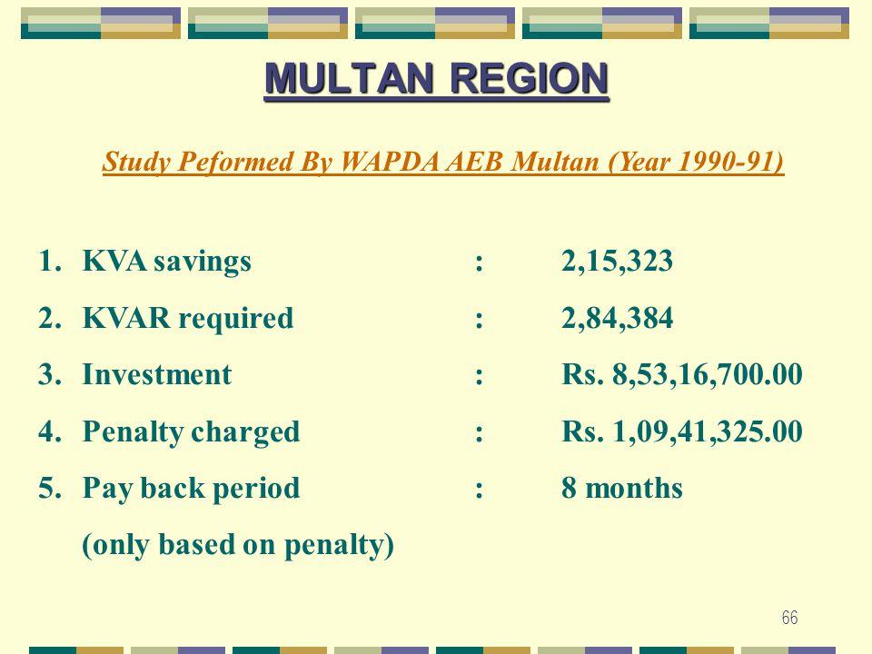 Study Peformed By WAPDA AEB Multan (Year 1990-91)