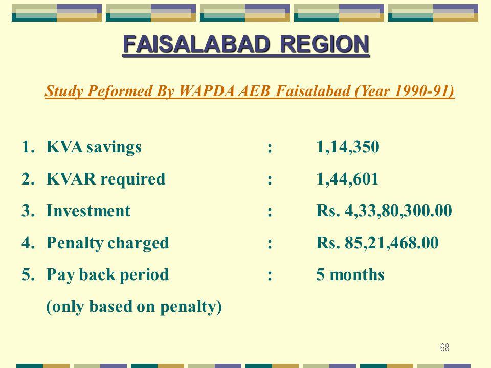 Study Peformed By WAPDA AEB Faisalabad (Year 1990-91)