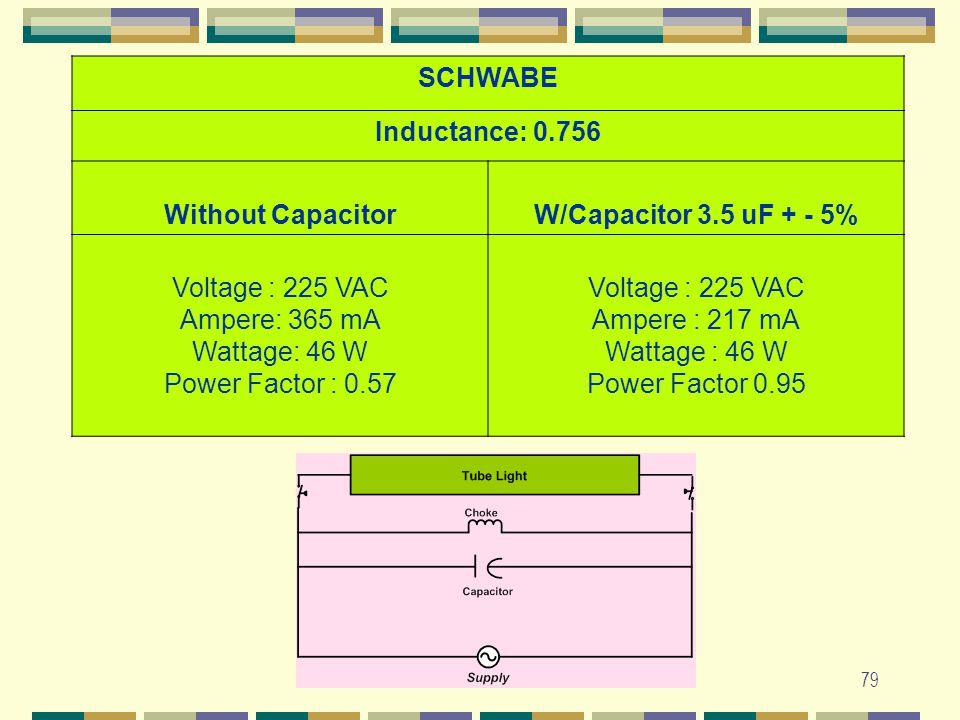 SCHWABE Inductance: 0.756. Without Capacitor. W/Capacitor 3.5 uF + - 5% Voltage : 225 VAC. Ampere: 365 mA.