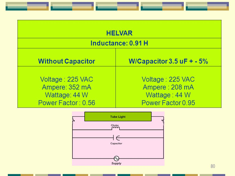 HELVAR Inductance: 0.91 H. Without Capacitor. W/Capacitor 3.5 uF + - 5% Voltage : 225 VAC. Ampere: 352 mA.