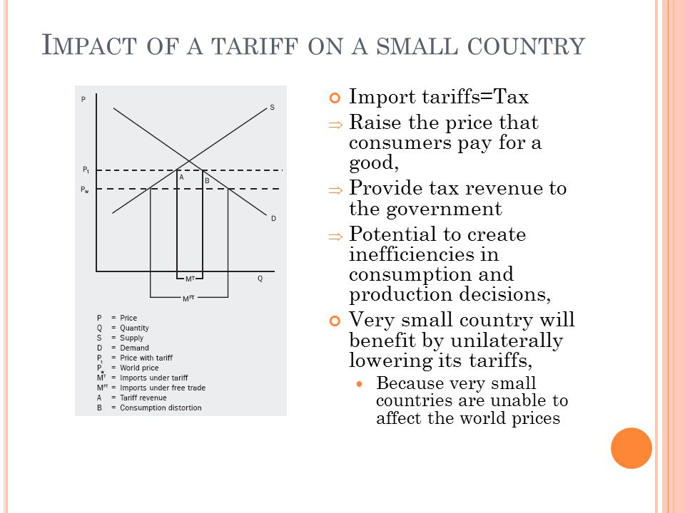 Impact of a tariff on a small country