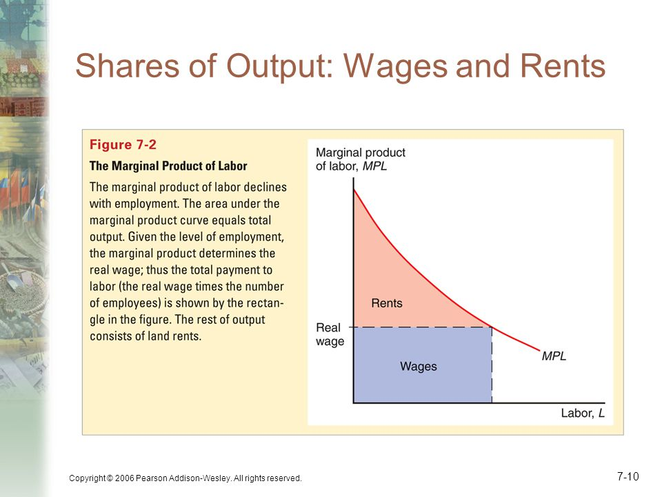 Shares of Output: Wages and Rents