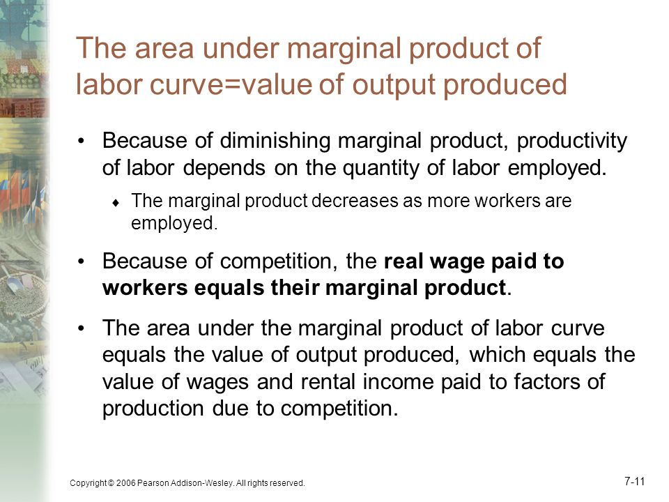 The area under marginal product of labor curve=value of output produced