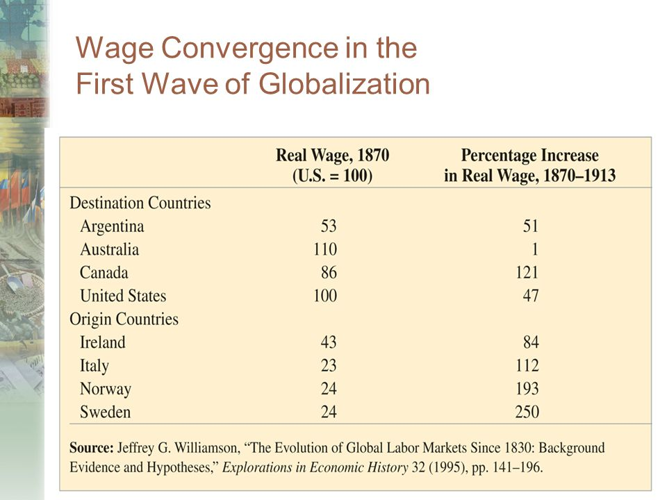 Wage Convergence in the First Wave of Globalization