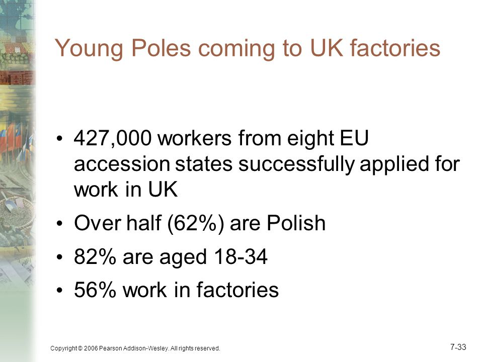 Young Poles coming to UK factories