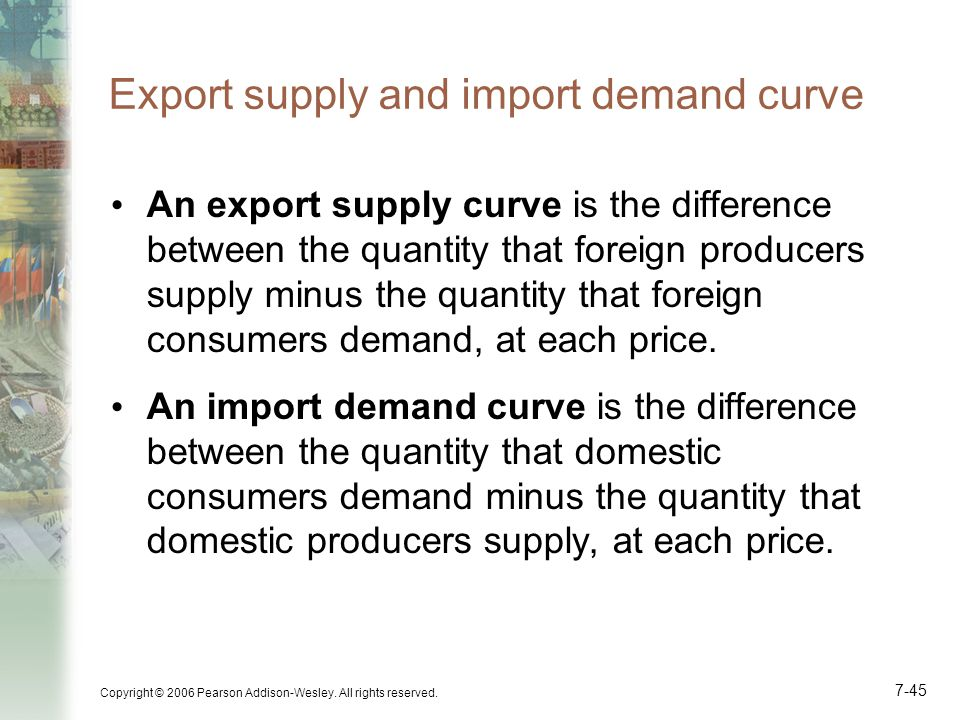 Export supply and import demand curve