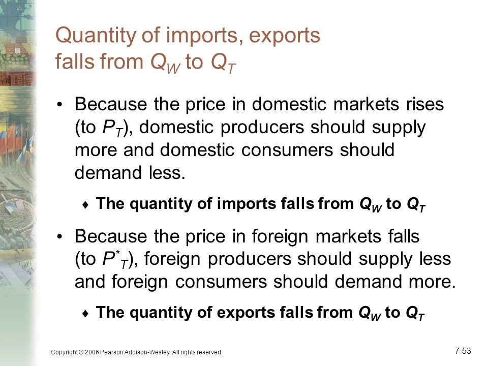 Quantity of imports, exports falls from QW to QT