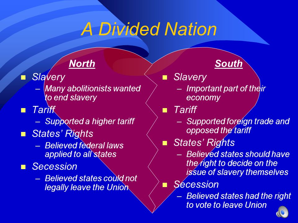 A Divided Nation North Slavery Tariff States' Rights Secession South