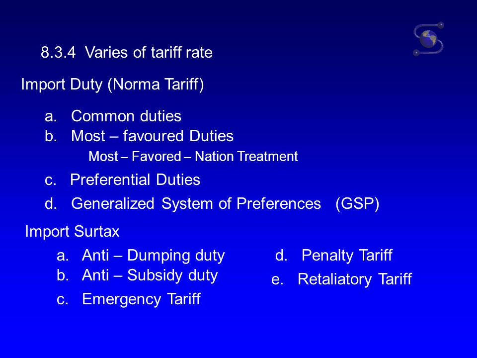 Import Duty (Norma Tariff)