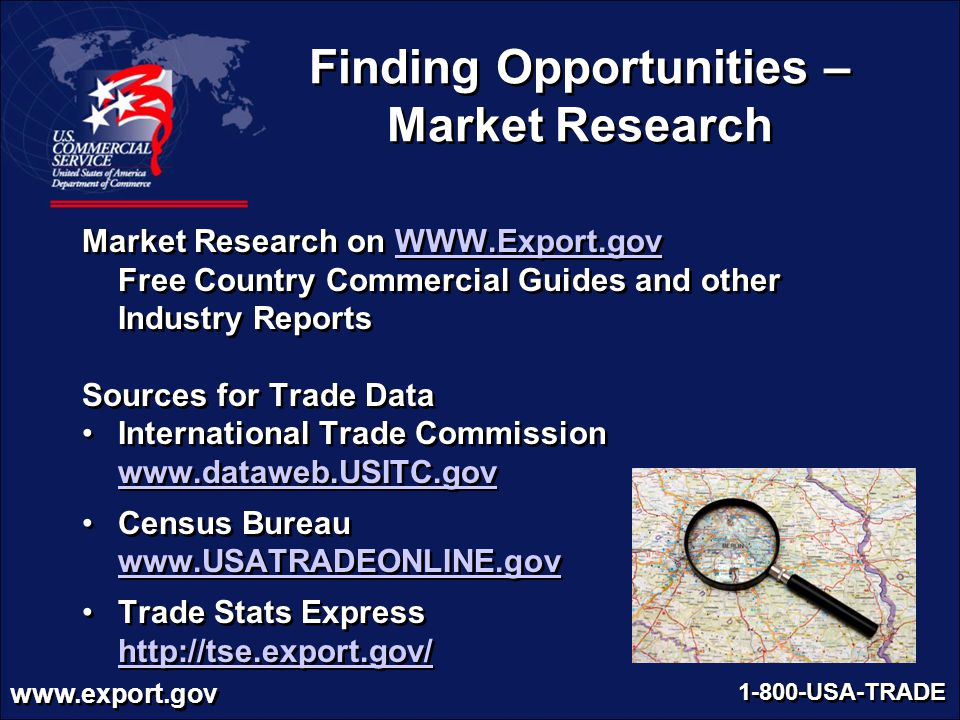 Finding Opportunities – Market Research