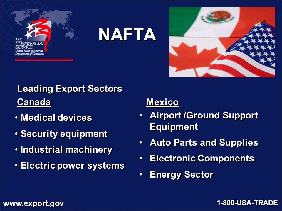 NAFTA Leading Export Sectors Canada Mexico