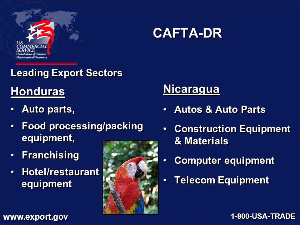 CAFTA-DR Honduras Nicaragua Leading Export Sectors Auto parts,