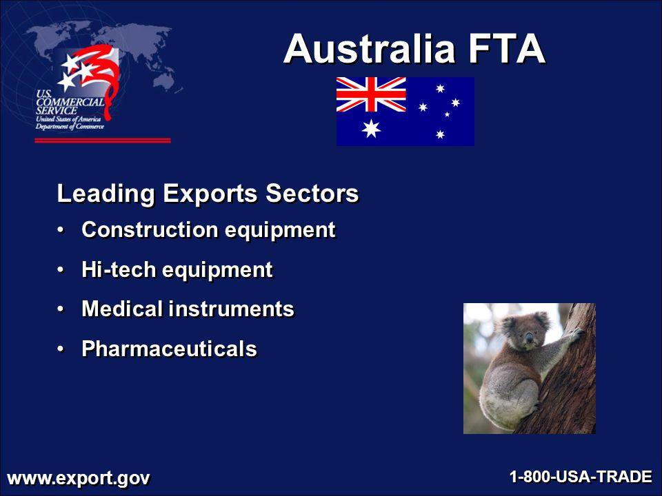 Australia FTA Leading Exports Sectors Construction equipment
