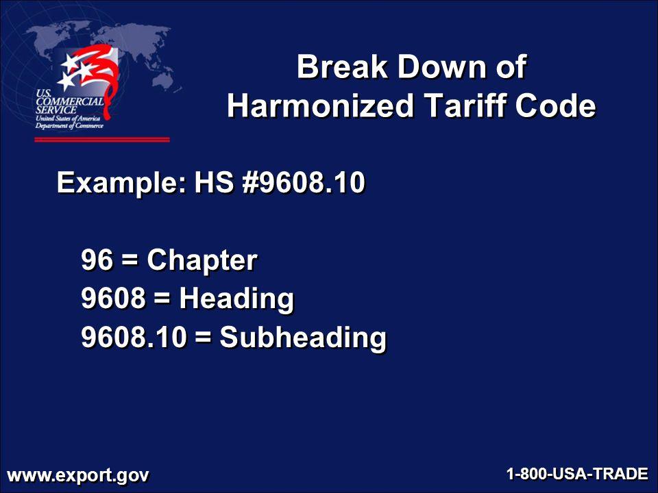 Break Down of Harmonized Tariff Code