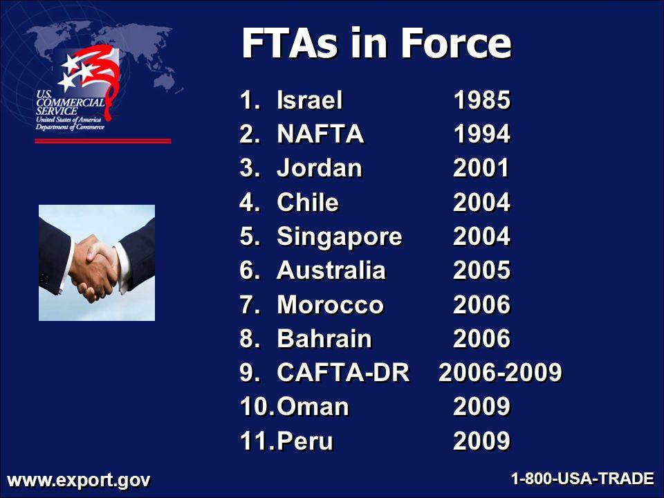 FTAs in Force Israel 1985 NAFTA 1994 Jordan 2001 Chile 2004